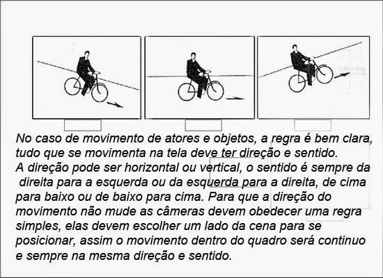 EIXO DE ACAO