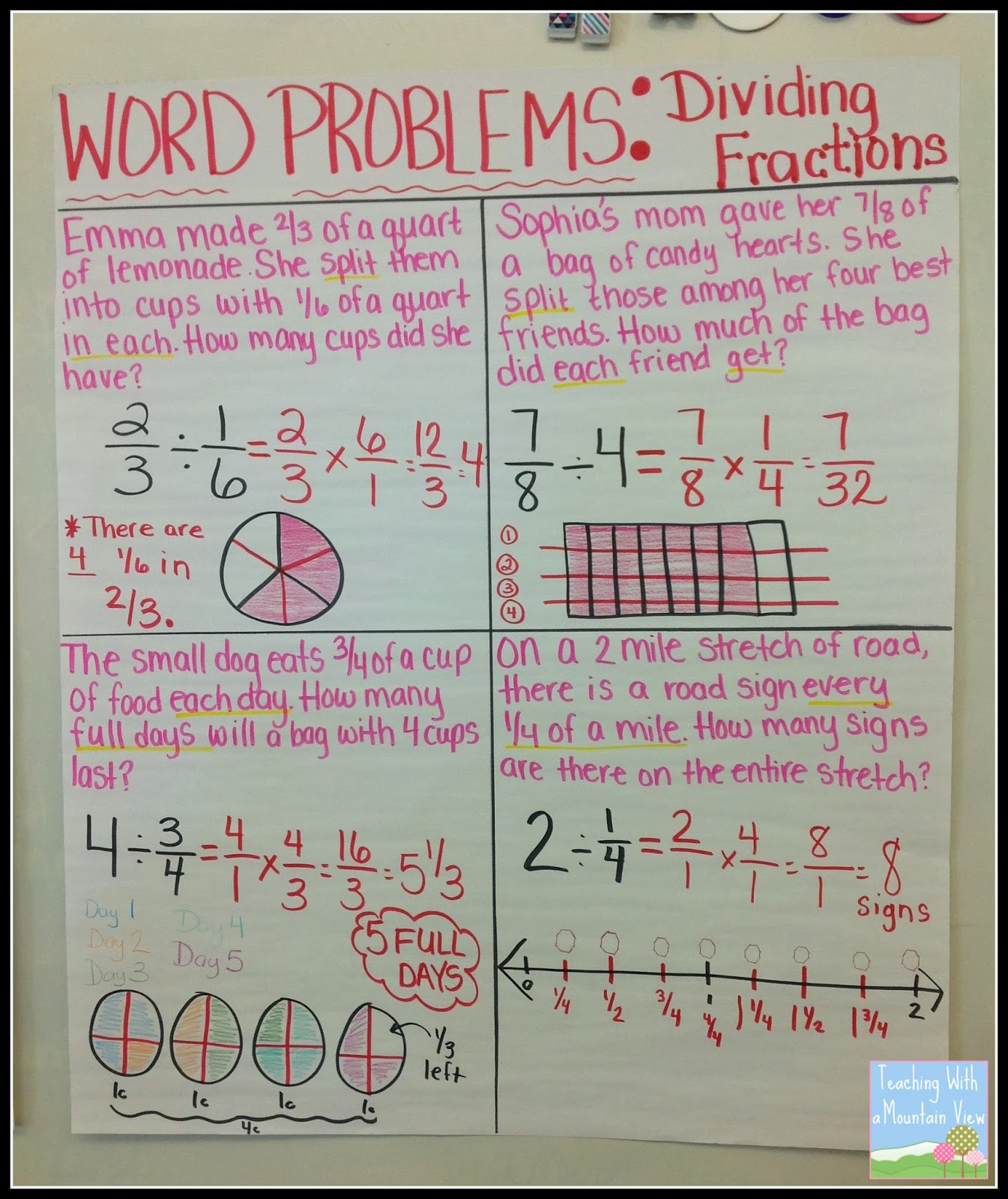 Worksheet Word Problems Dividing Fractions teaching with a mountain view making sense of multiplying we dissected these word problems underlined key phrases that they felt helped them to know what type problem were reading and