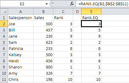 rank functions excel