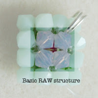 Basic RAW structure