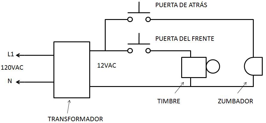 Control de timbre y pulsador desde dos zona de llamada