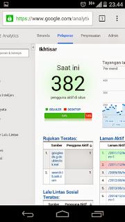 trafik dari googleads.g.doubleclick.net