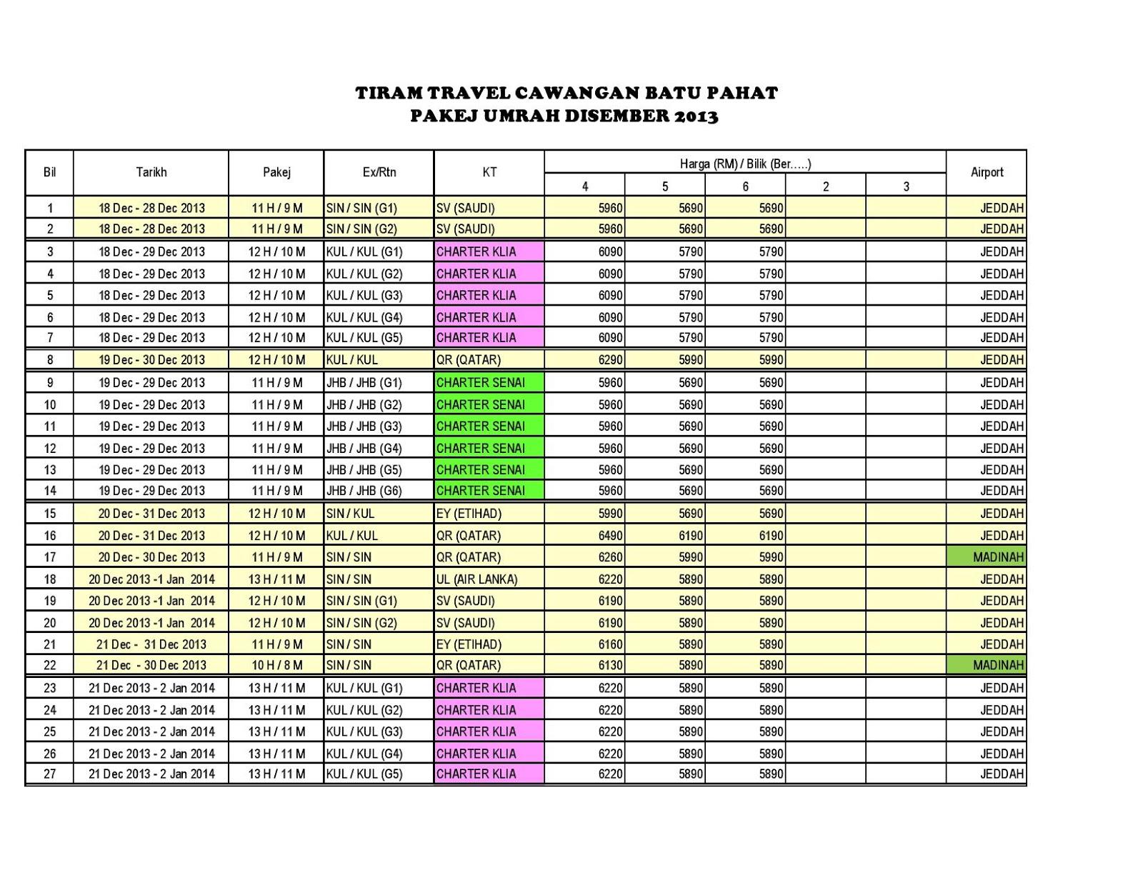 Pakej Umrah Tiram Travel untuk Bulan Disember 2013 dan Awal 2014