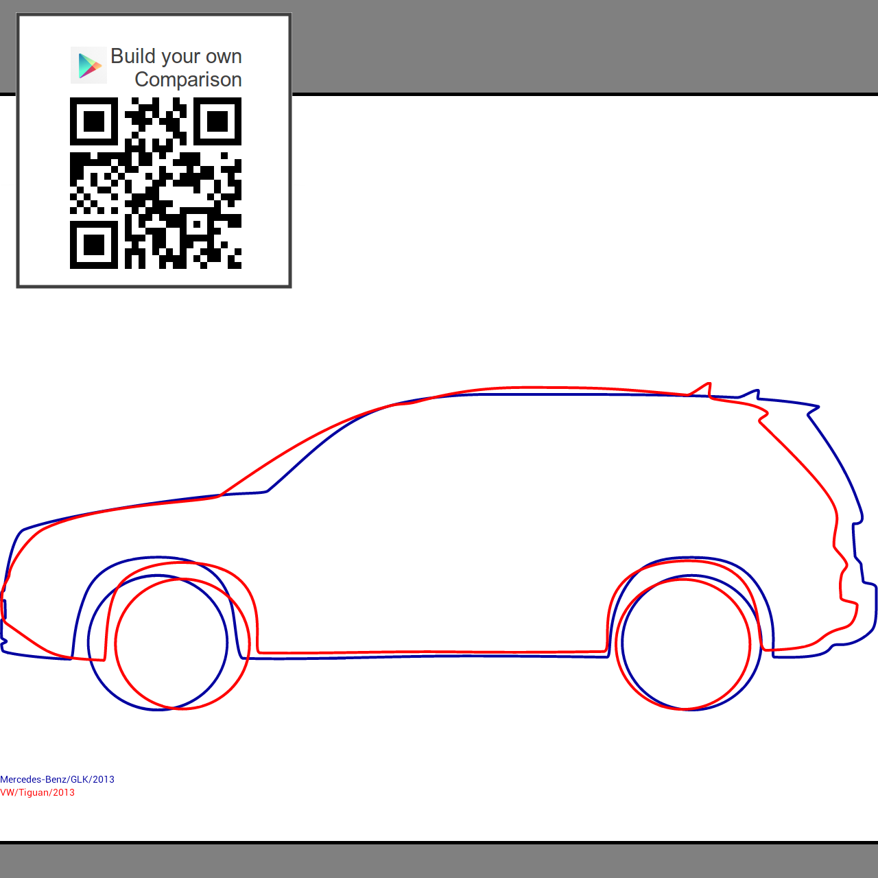 Www car compare org compare car dimensions side by side and to human 39 s body mazda cx 5 2013