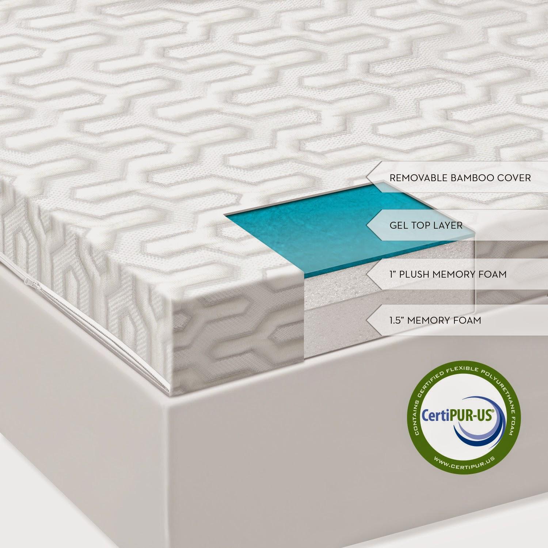 memory foam mattress topper on box spring mattress sealy 2016 2017. Black Bedroom Furniture Sets. Home Design Ideas