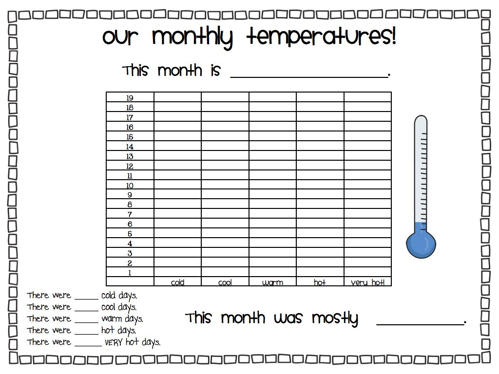 A day in first grade daily weather for Temperature line graph template