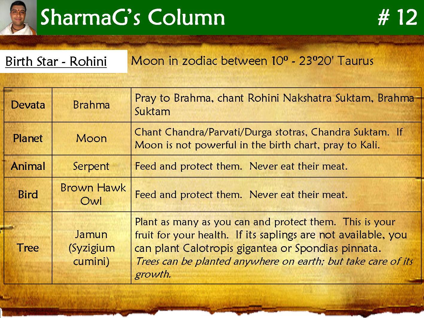 Vedic astrology birth star nakshatra rohini nvjuhfo Image collections