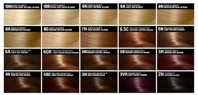 Red Hair Colour Chart Garnier Red Hair And Brunette Ideas 2016