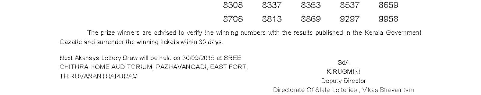 Akshaya Lottery AK 208 Result 23-9-2015