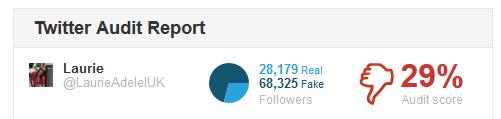 Fiverr Twitter Promotion Scam
