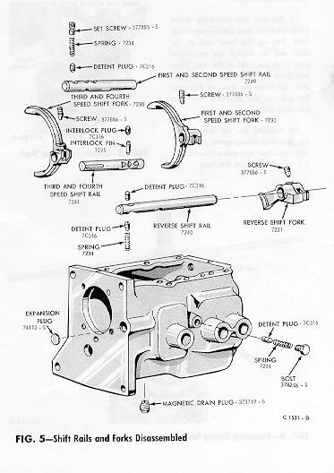 Dylan Choy 4844transmissions And Drivelines  Transaxle Manual Transmission