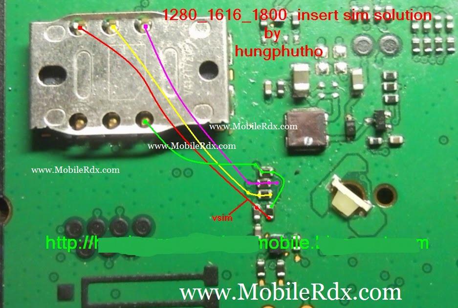 Nokia 1280 1616 1800 insert sim solution