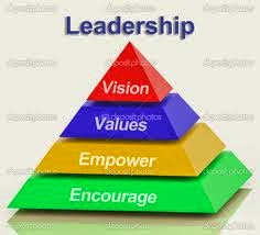Leadership Promises - Take the High Road
