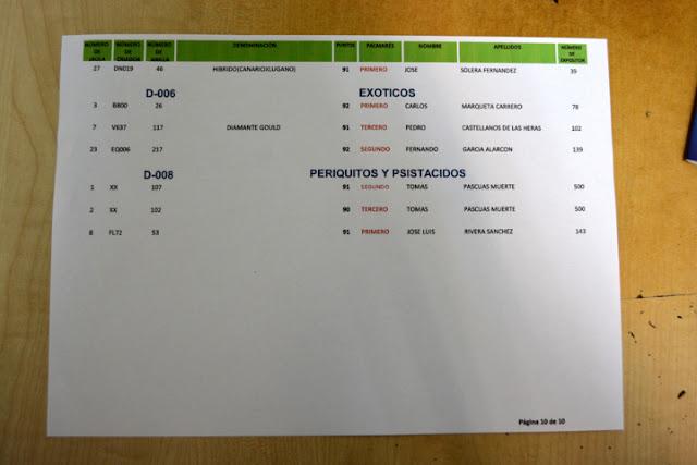 Canaricultura Aranjuez