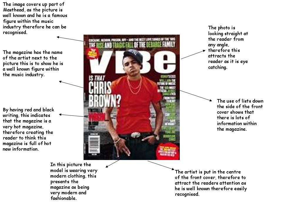 magazine cover analysis essay Throughout all kerrang's magazines, i have noticed that they place the masthead in the same position on every magazine they produce which shows.