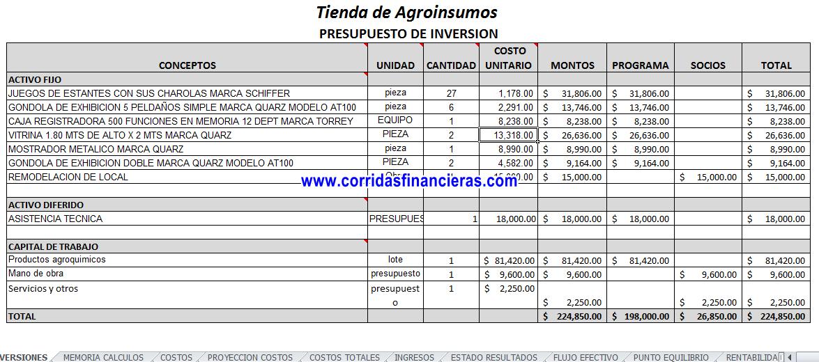 Corrida Financiera de tienda de agroquimicos.