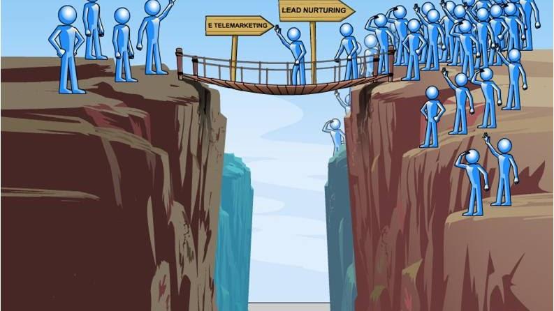 Sales Process - Building A Sales Pipeline