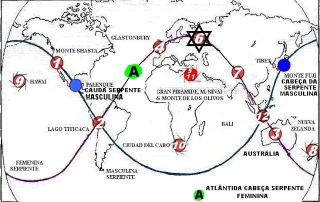 Mapa dos chacras planetários terrestres, linhas ley, chacras Terra
