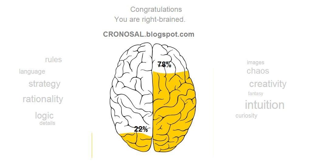 Cara Mengetahui Bagian Otak yang Dominan kita Gunakan, Kiri atau Kanan?