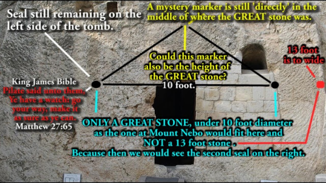 So If we measure from the seal still remaining on the left side of the tomb, it stops just before the original tomb wall. If the GREAT stone was much longer, we would still see the second seal. So this must prove the GREAT stone is around 10 foot in diameter , as the one is at Mount Nebo, because if it was 13 foot dynamiter, it takes us nearly to the end of the tomb wall insertion on the right. Please see diagrams below.