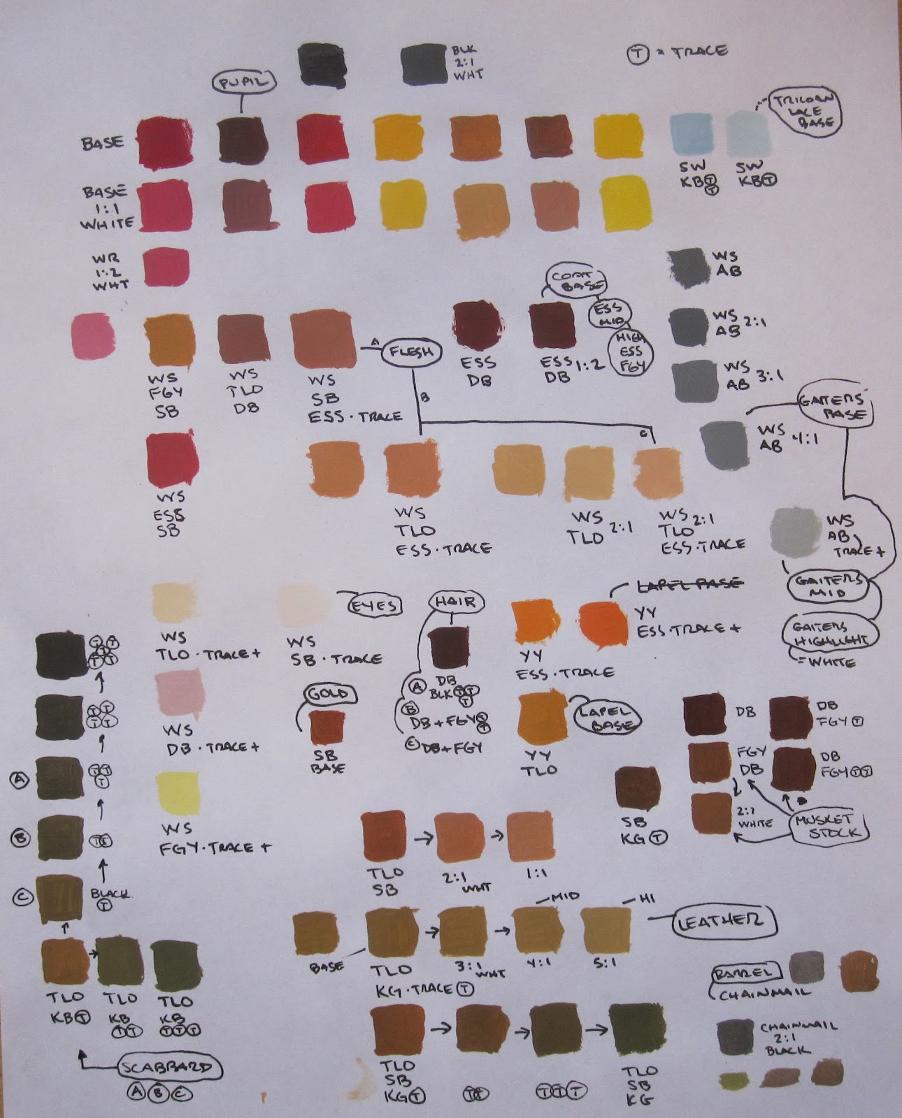 Citadel paints color chart car interior design for Citadel paint conversion chart