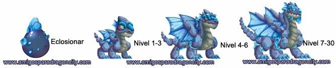 imagen de los niveles de crecimiento del dragon cuarzo