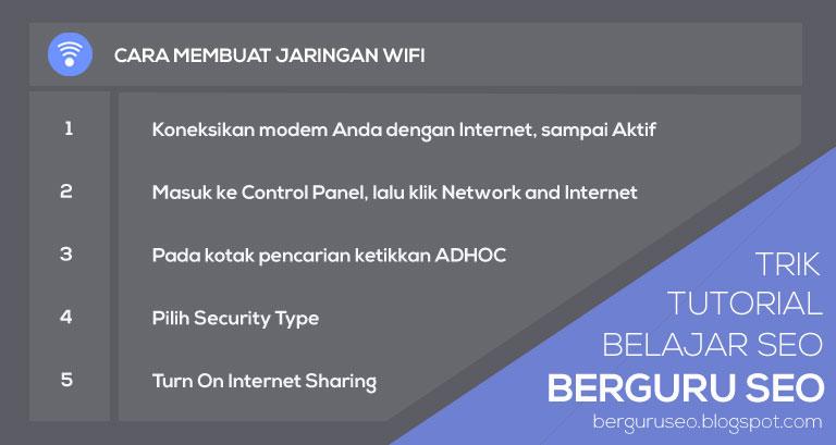 Cara Membuat Jaringan WiFi