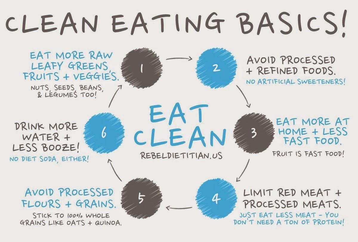 Best diet plan losing weight fast