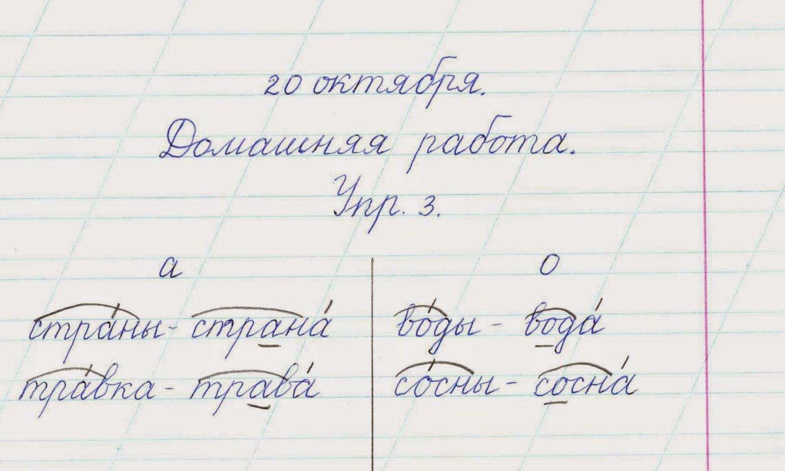 Система учебников Школа России  Примерный учебный план