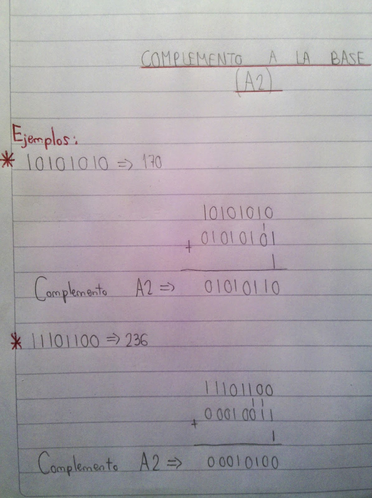 Números Negativos, Complemento, A2