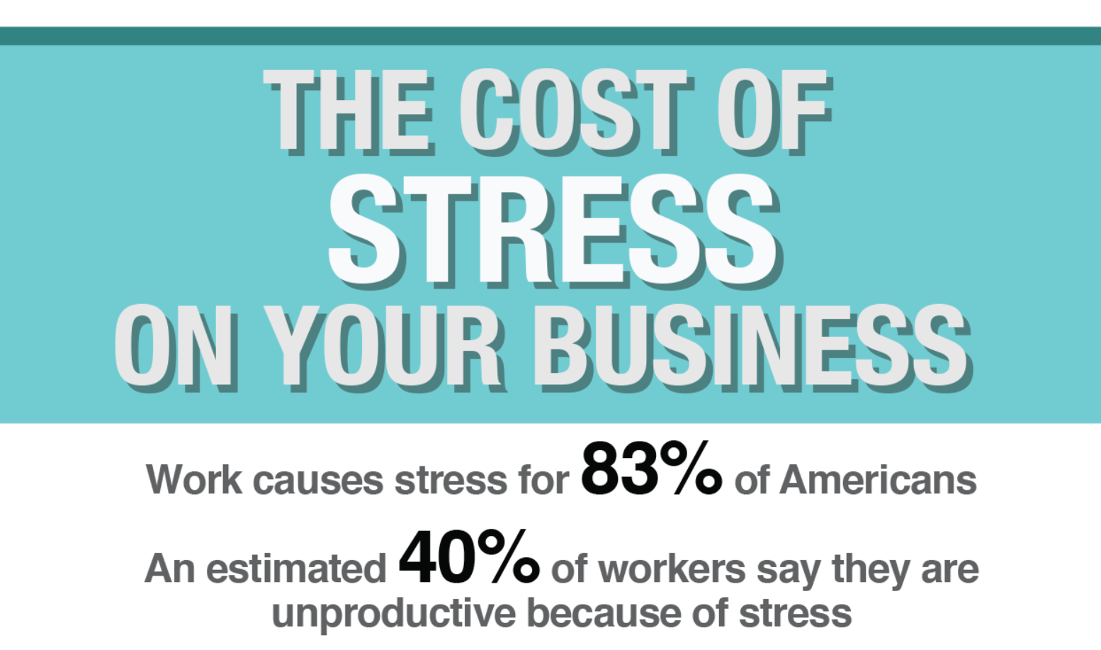 The staggering cost of stress on your business (It's probably more than you think) - infographic