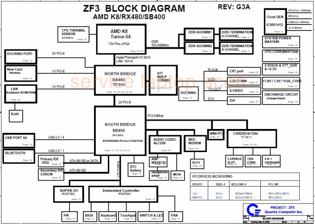schematic acer ferrari 4000  quanta zf3