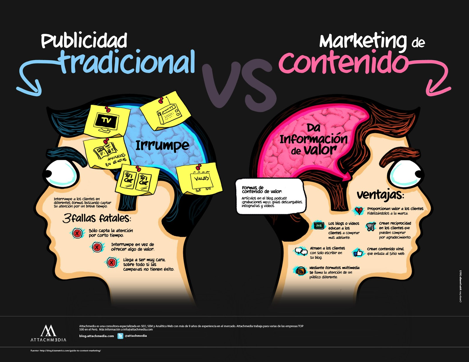 la guerra del marketing