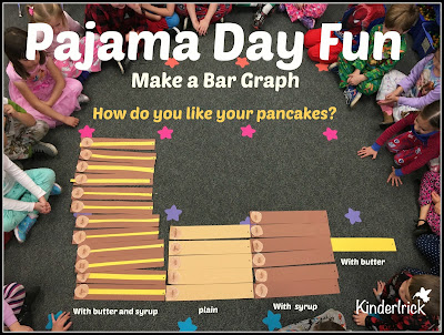 Pancake Day Bar Graph