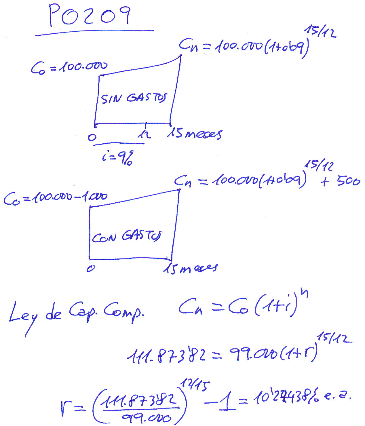prestamo simple bcp