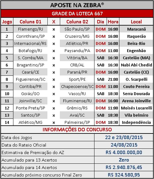 LOTECA 667 - GRADE OFICIAL DO AZ