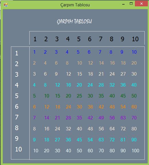 Kodbank c görsel programlama 33 çarpım tablosu v2 0