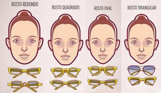 cecc0e9f727ba Dayane   Danielly  Qual o óculos ideal para o formato de rosto feminino