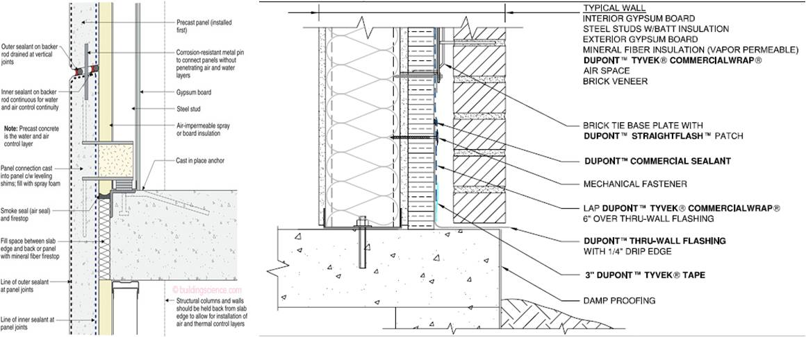 231beg1 Cladding System Introduction To Cladding