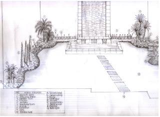 kolam minimalis belakang taman belakang rumah