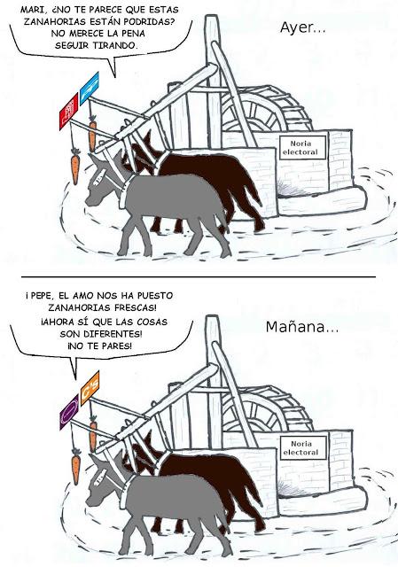 Noria electoral