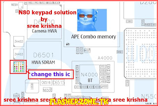 Nokia n80 keypad ways jumper diagram hardware solution