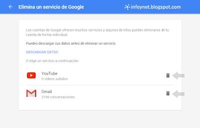 Eliminar un servicio de Google