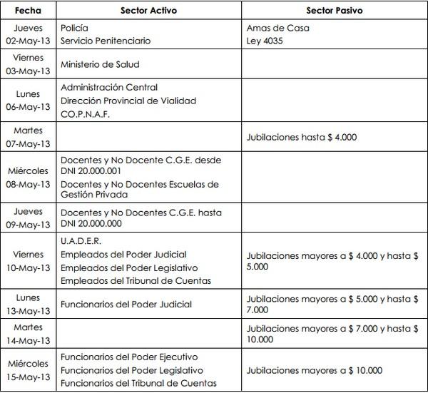 Cronograma de pago 2016 febrero for Cronograma de pagos ministerio del interior