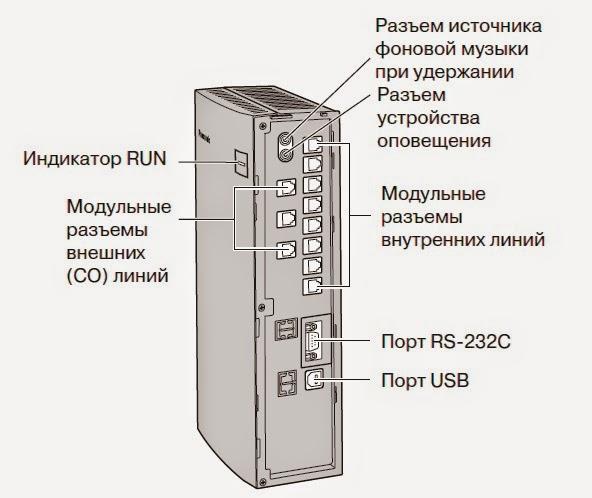 Kx Ta616 программирование - фото 7
