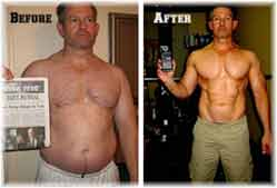 Customized Fat Loss Download PDF