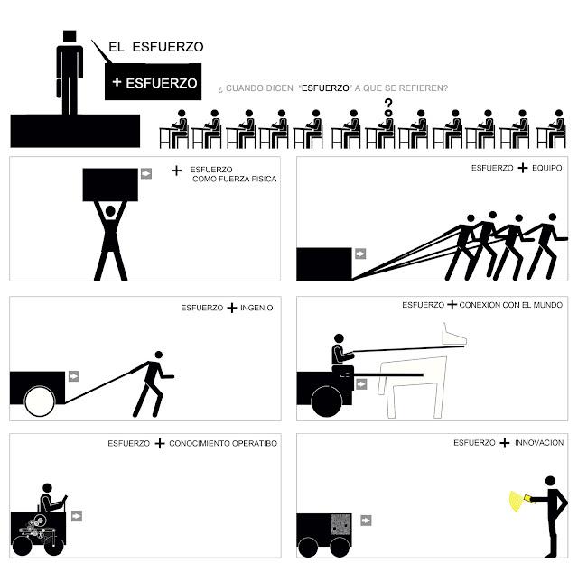 educacion, esfuerzo, isotipos, pictogramas