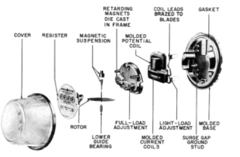 Multimeter Parts Diagram additionally 02 besides  on impractical 555 timer with transistors