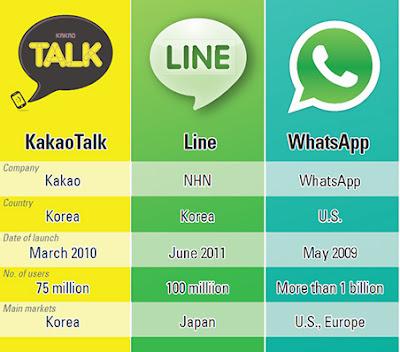 Paket Internet ComboChat XL, Paket Internet, paket xl chatting, paket combo chat xl, tarif paket combo xl,