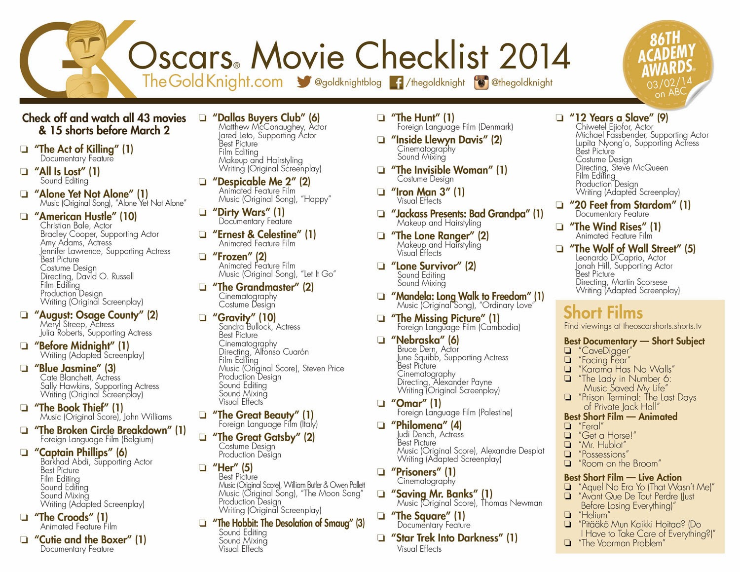 89th Academy Awards Nominations Full List Watch Announcement Replay Oscars Noms Video List moreover Free Printable Diaper Raffle Tickets in addition Oscars Party Ideas At Home likewise Asl Alphabet further La La Land Movie Posters. on download your oscar ballot 2